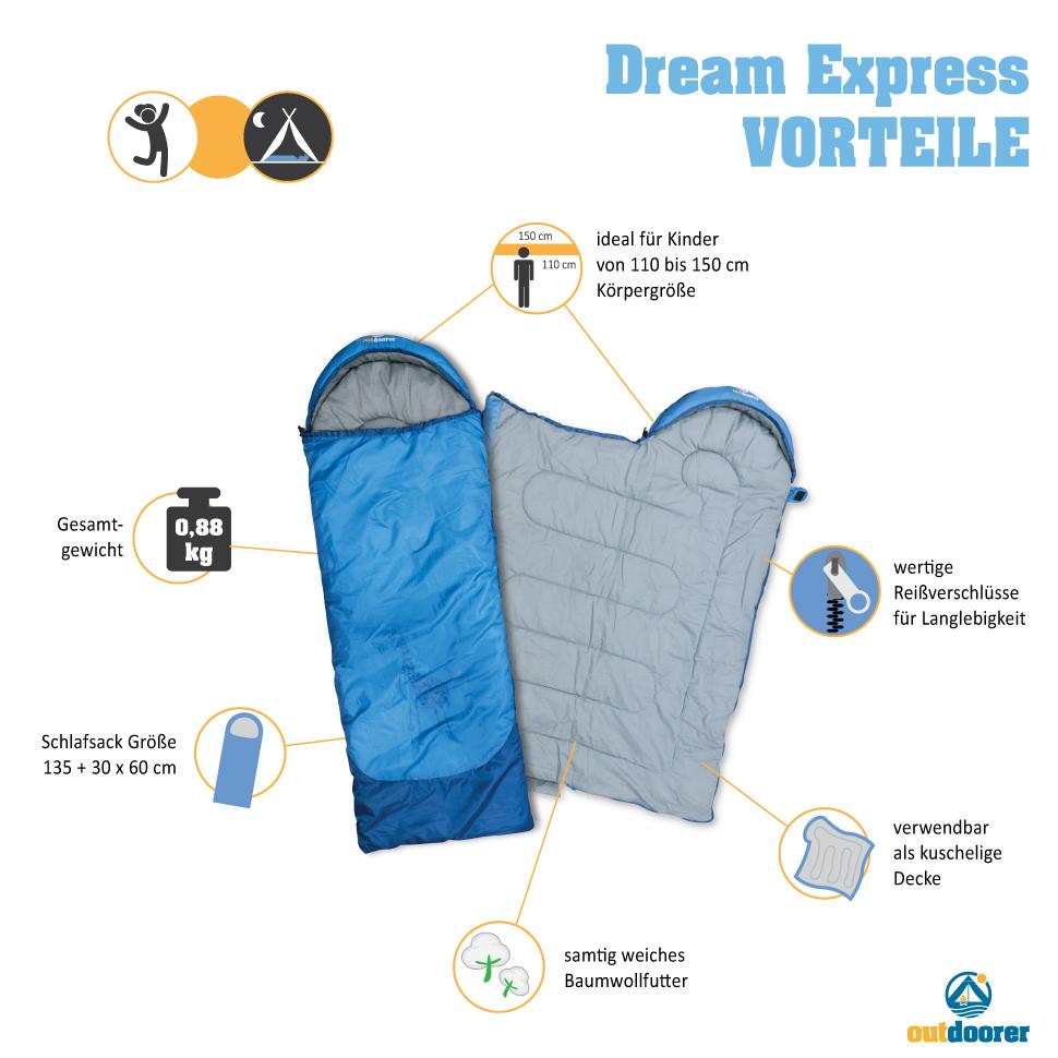 d0d18b13a6d5a Produktvorteile des Kinderschlafsacks Dream Express
