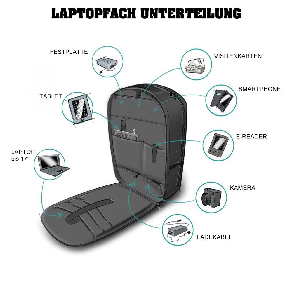 Digital-Nomad-35-laptop-pocket-description-2-1000x1000